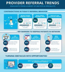 Resources - Provider Referral Trends Report Infographics - Kyruus.png