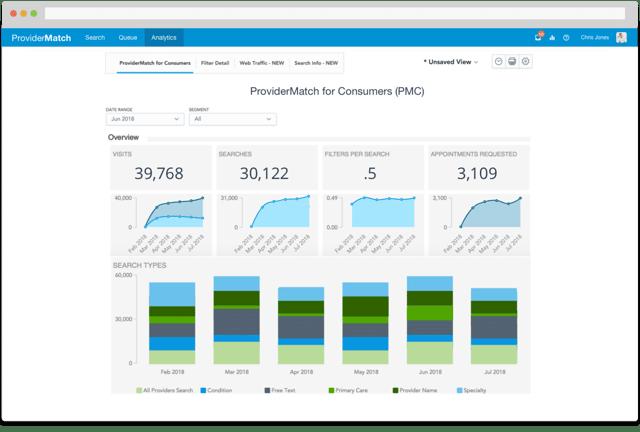 pmc-analytics.png