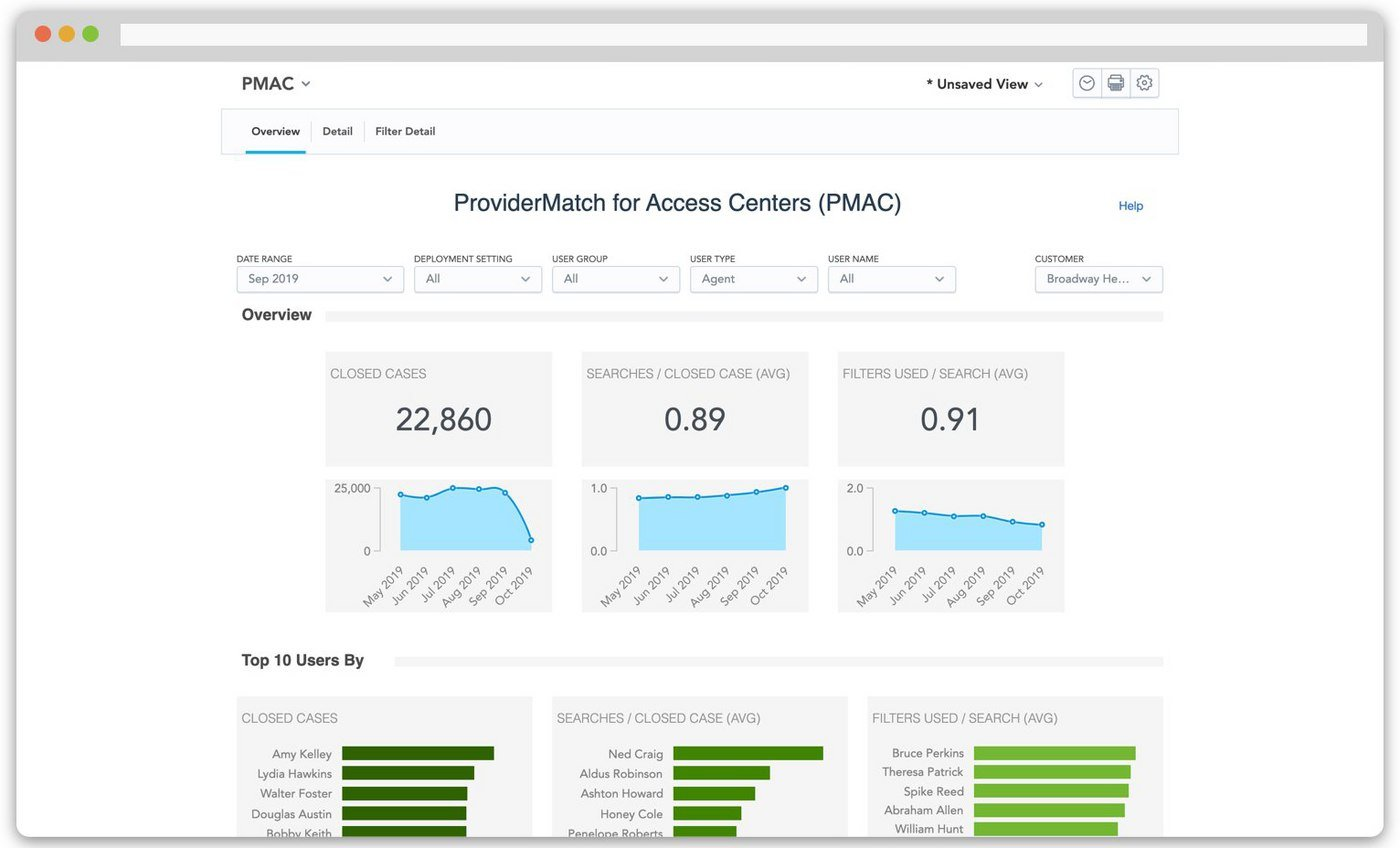 pmac-feature3-analytics-browser