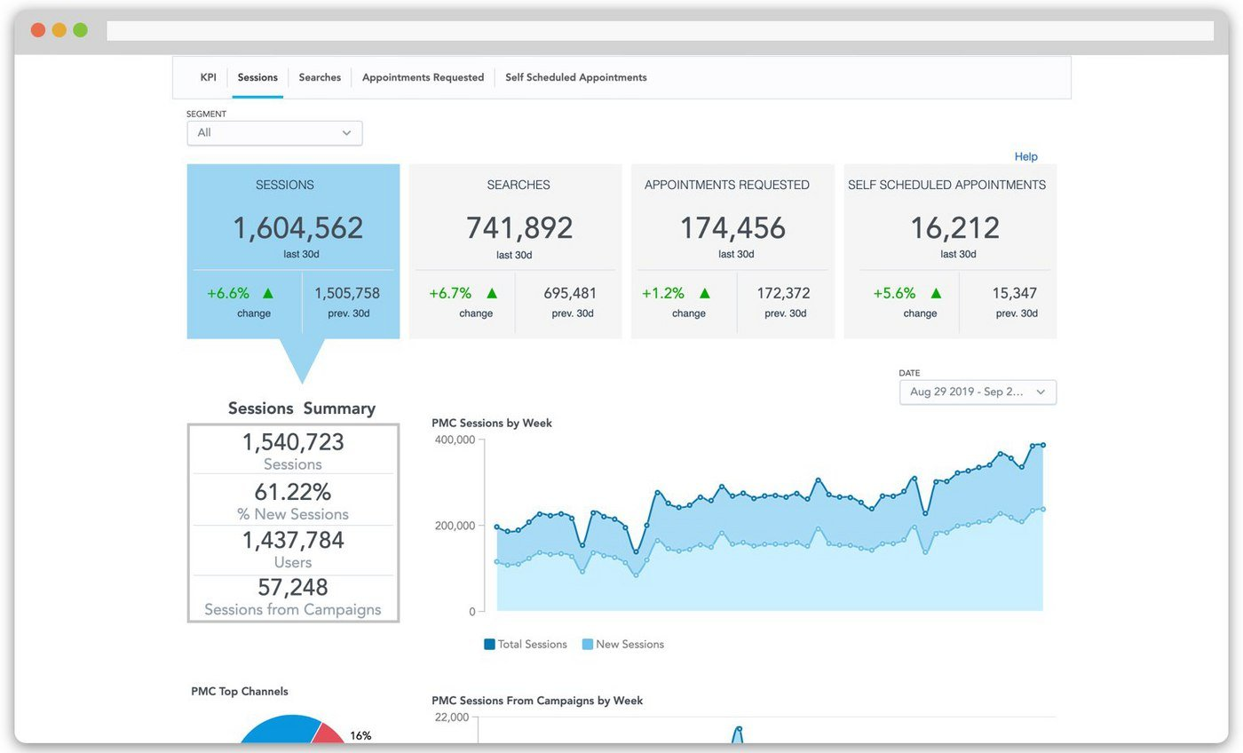 pmc-feature3-analytics-browser